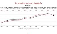 Vyjádření k mediální dezinformaci (nejen) iDnes.cz