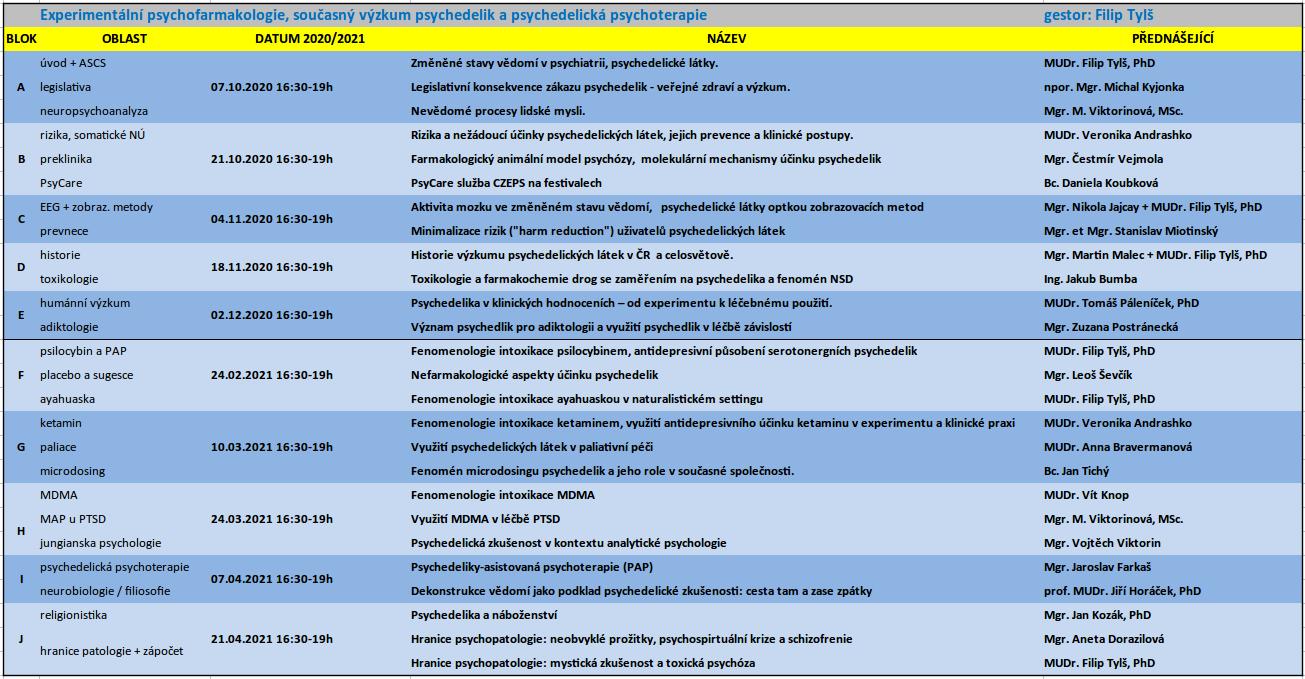 Termíny přednášek univerzitního kurzu o psychedelikách 2020-2021